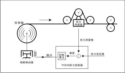 调试水位控制电路